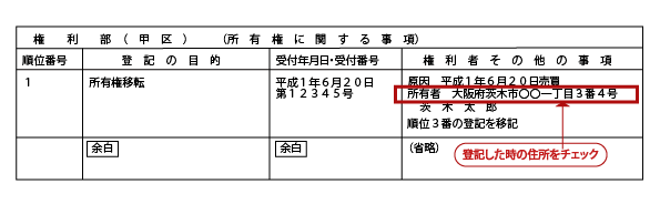 所有権登記名義人住所変更における登記情報をチェックする場所