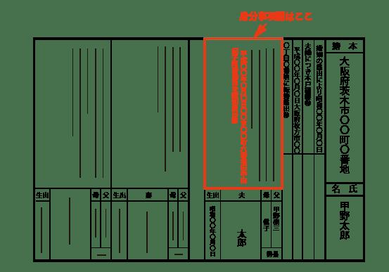 戸籍の身分事項欄の認知事項欄をチェック項