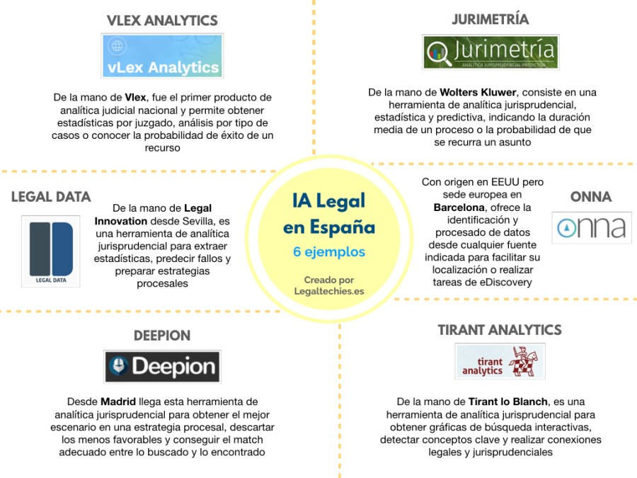 legaltech_ia_legal