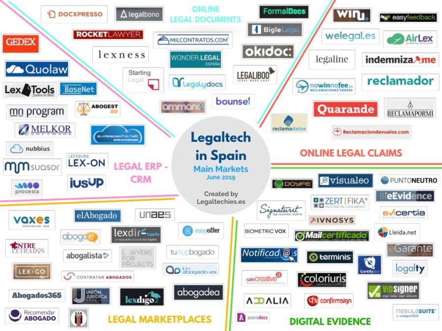 legaltech_spain_2019