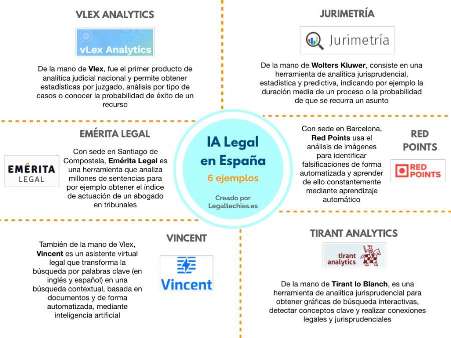 legaltech_espana_ia_2019.jpeg