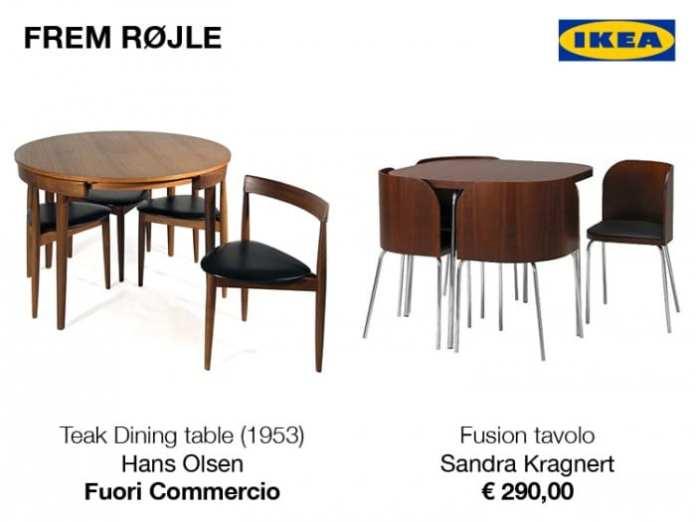 Ikea Fakes