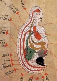 tardo 17esimo secolo
