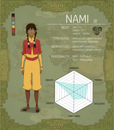 Nami Infographic Old