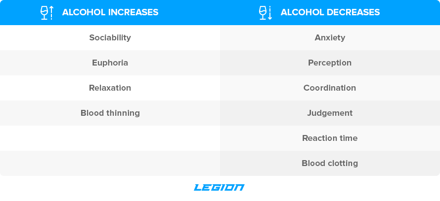 why is alcohol bad for your body