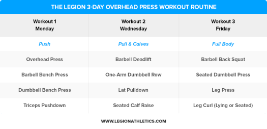 The-Legion-3-Day-Overhead-Press-Workout-Routine