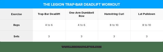 The-Legion-Trap-Bar-Deadlift-Workout