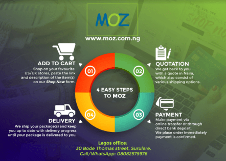 Have you heard about MOZ?