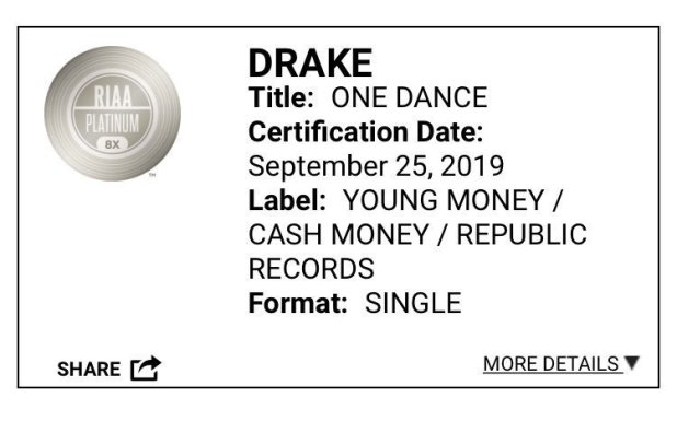 """Drake and Wizkid """"One Dance"""" Certified 8x platinum for 8 million units sales"""
