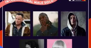 Wow! Burna Boy, Post Malone, Others Nominated for BRITs 2020 International Male Award