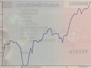 Инвестиций в Латвии за вид на жительство (внж) 2010 - 2013 год