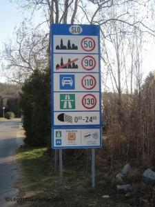 Panneau routier Slovénie