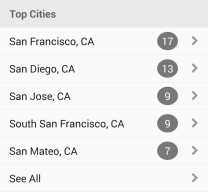 The top cities you rank will appear in your profile.