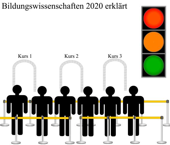 Neuer Anmeldemodus für bildungswissenschaftliche Kurse 2020