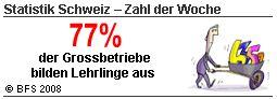 zahl-der-woche