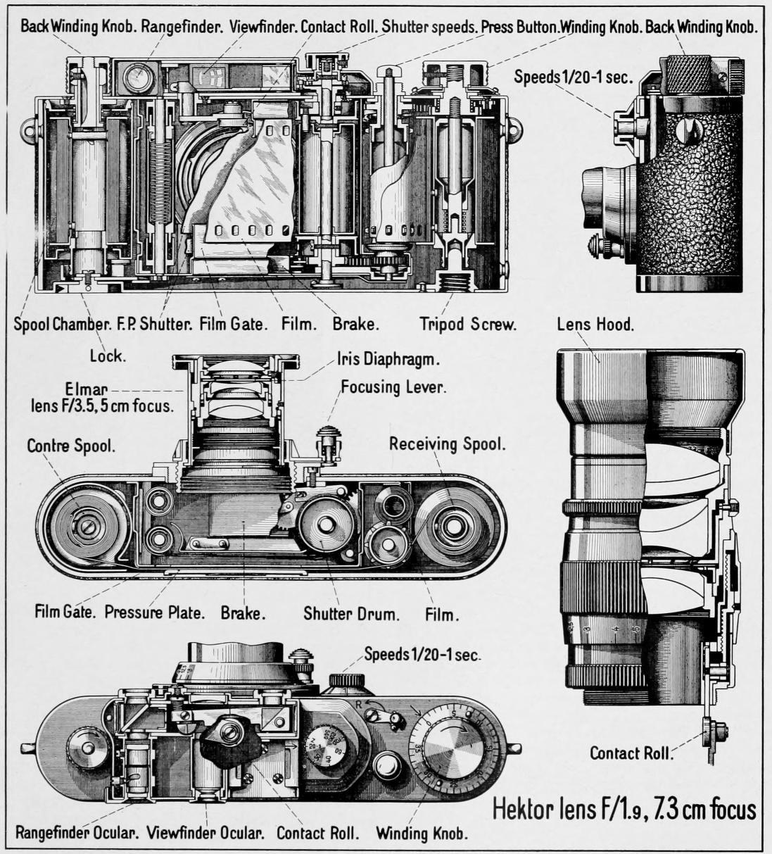 Anatomy Of A Leica Leicaphilia