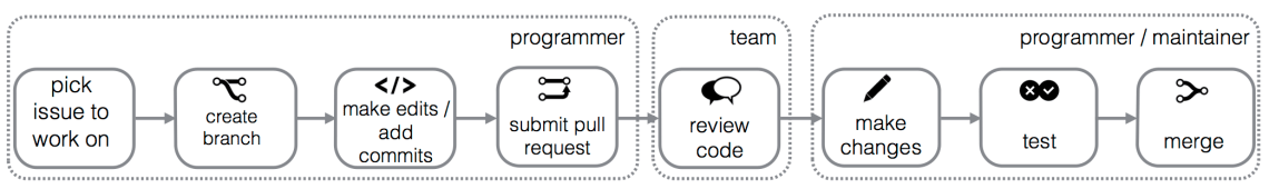 oss-style-fig1