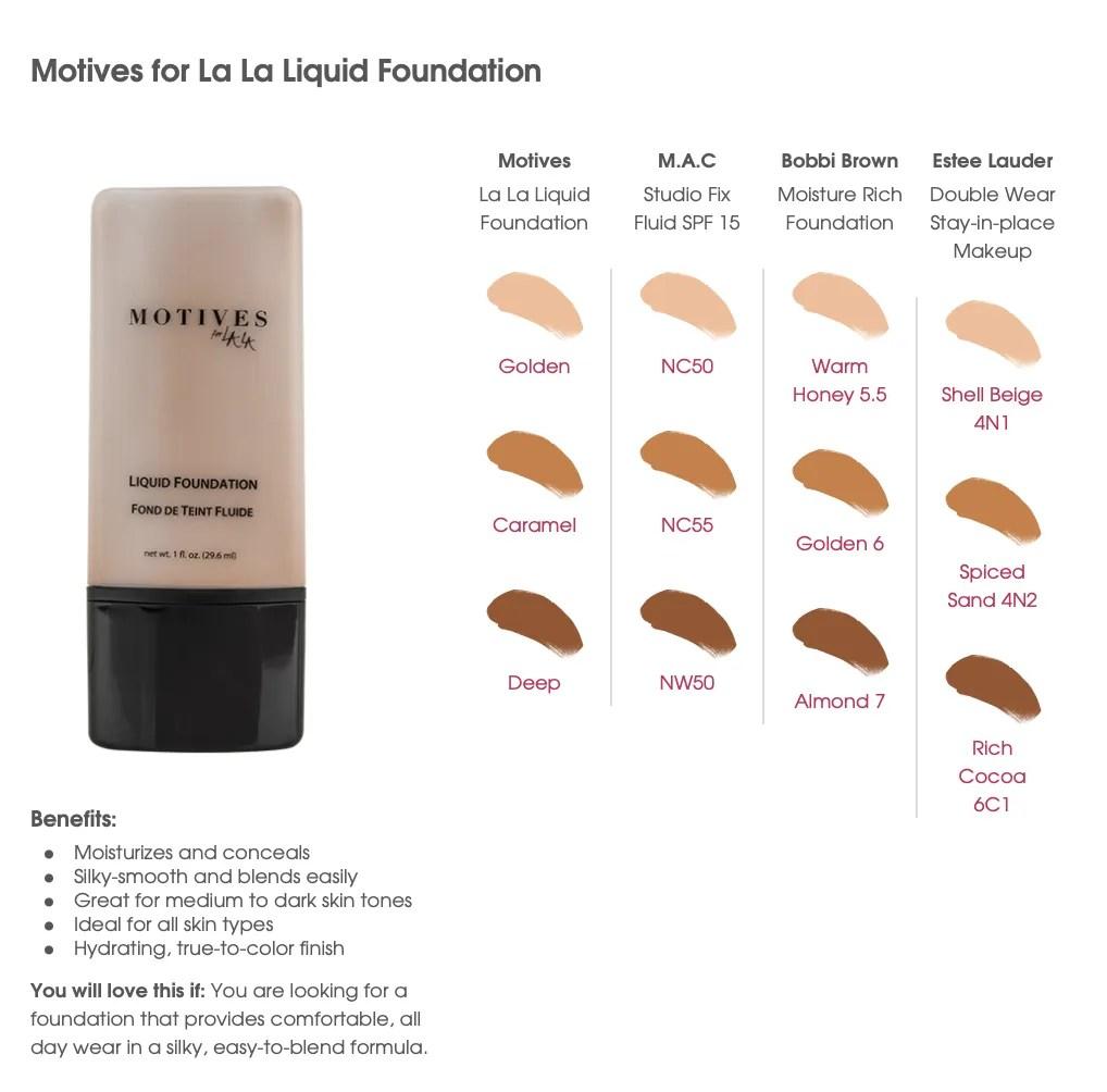 La La Liquid Foundation Swatches