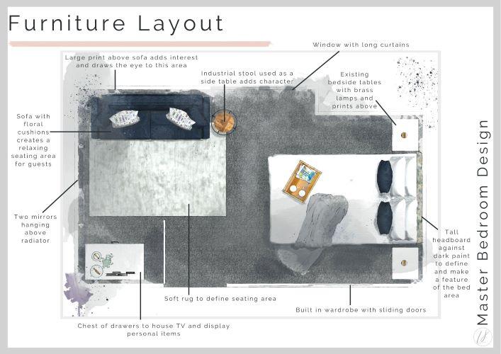 Leighton Jones Interiors Essential Design Furniture Layout