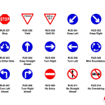 traffic signs, regulatory road signs
