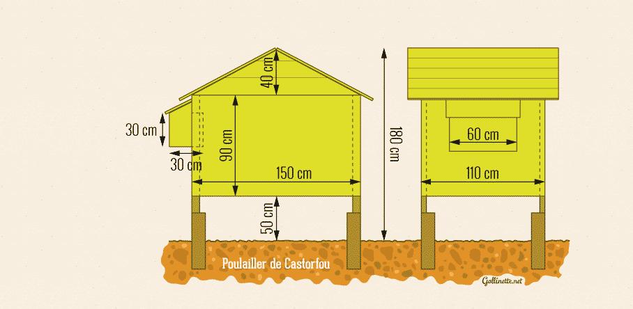 Poulailler En Palette Comment Le Construire