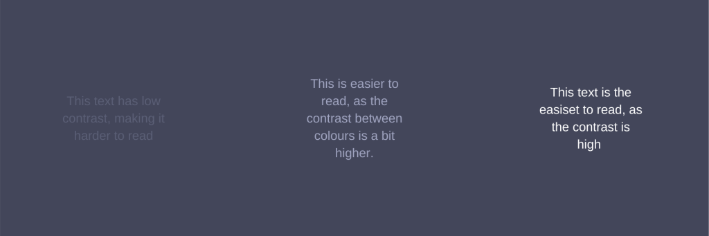 To showcase how to make your website more accessible to the visually impaired, there are three different text boxes showing different levels of contrast.