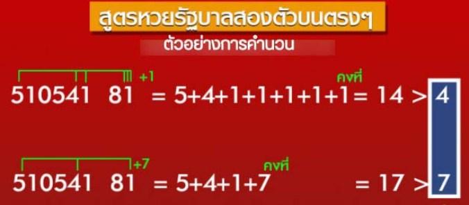 สูตรหวยรัฐบาลประจำปี 2564