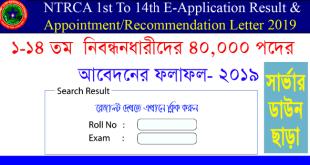 ngi ntrca results 2019
