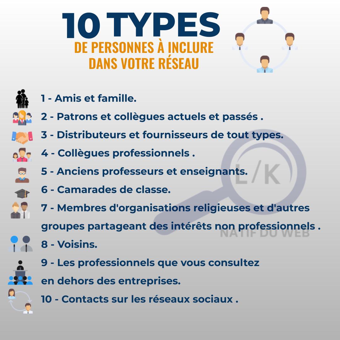 10 types de personnes à inclure dans votre réseau