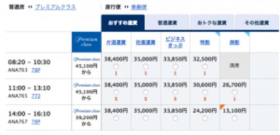 ANAプレミアムクラス運賃表