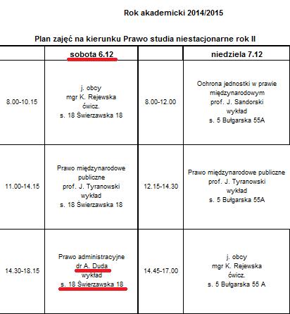 Rok akademicki 2014/2015
