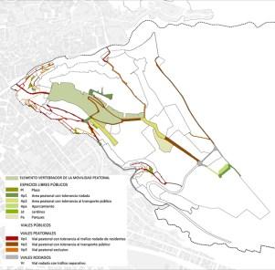 Distribucion y categorizacion de espacios publicos y viario
