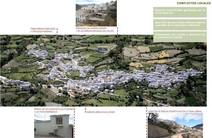 Conflictos Locales