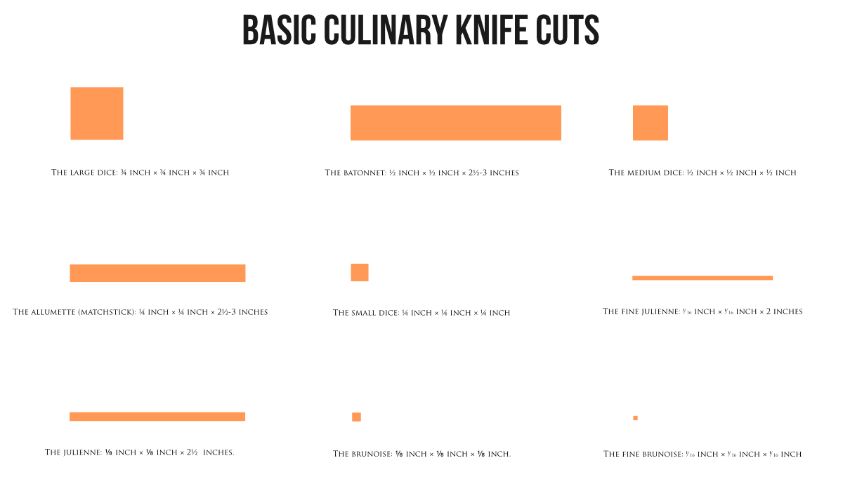 A basic culinary knife cuts infographic