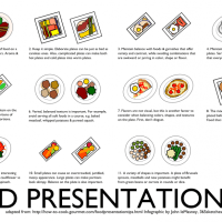 A food presentation tips [poster] by John LeMasney via lemasney.com #cc #food #design