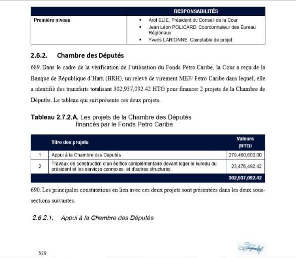 3 remarques pertinentes sur le 2ème rapport de la CSCCA sur le dossier PetroCaribe 5
