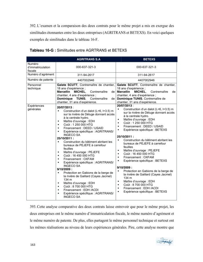 3 remarques pertinentes sur le 2ème rapport de la CSCCA sur le dossier PetroCaribe 3