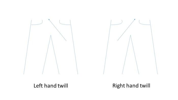 Schéma-left-right-hand-twill