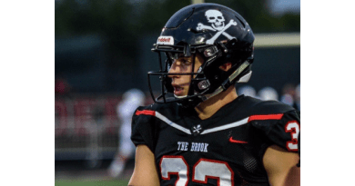 2020 TE/DE Borland Has Options