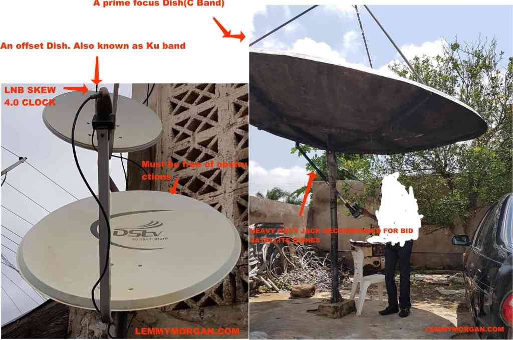 Manually Track a Satellite Dish Yourself with the aid of Pictures