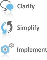 clarify_sat_ambiuguity