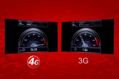 mtn 4g vs glo 4g