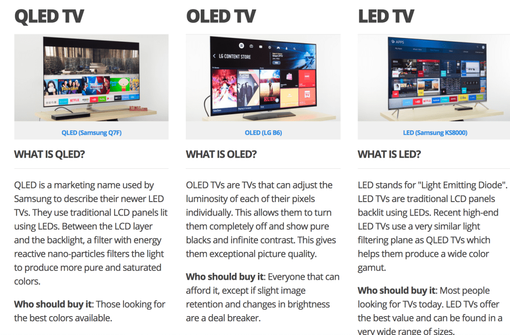 difference between oled, Qled and led Televisions infographic
