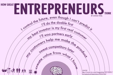 great entrepreneurs