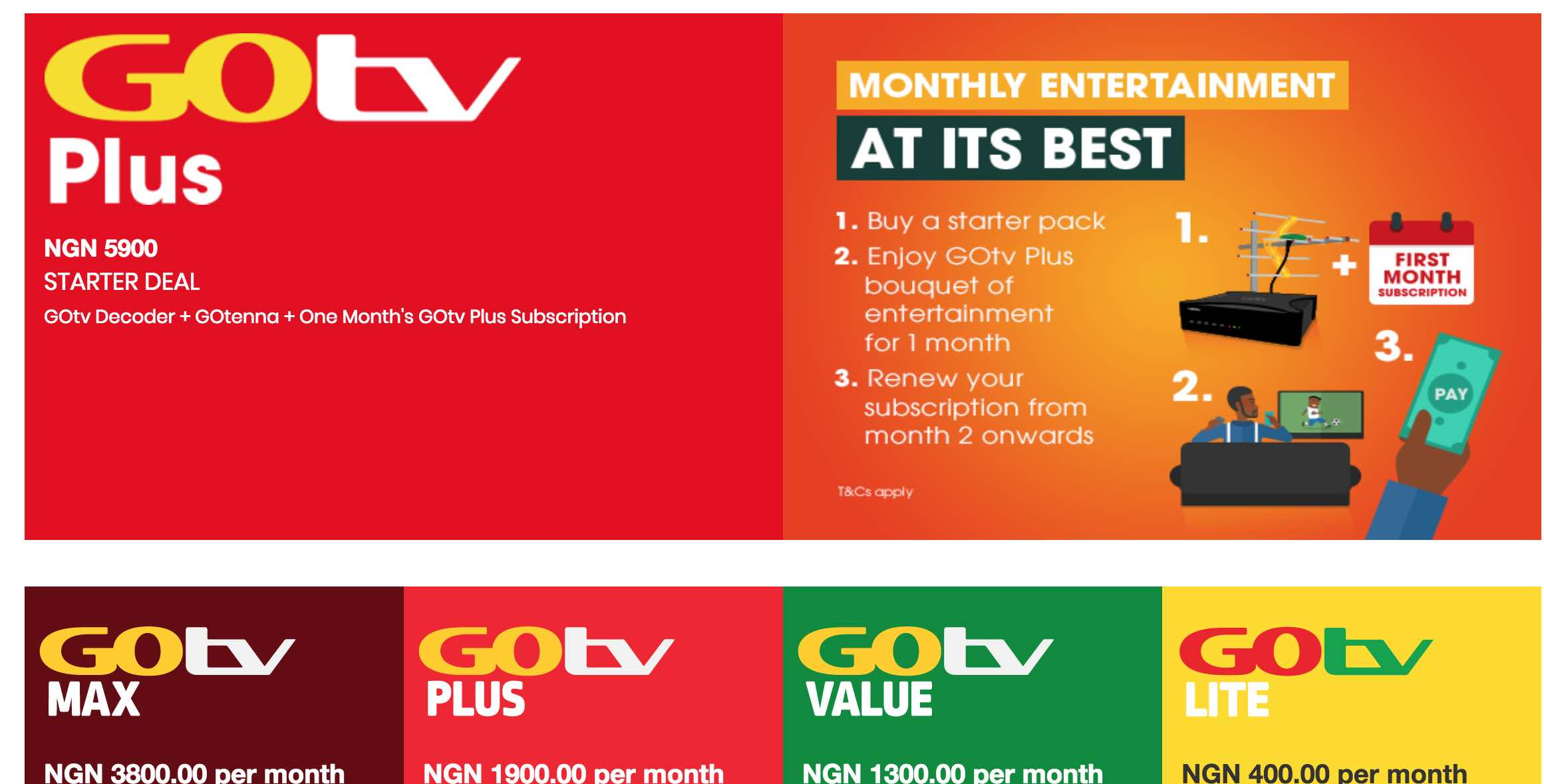 Introducing new GOtv Max subscription which includes 5 dedicated sports channels + more