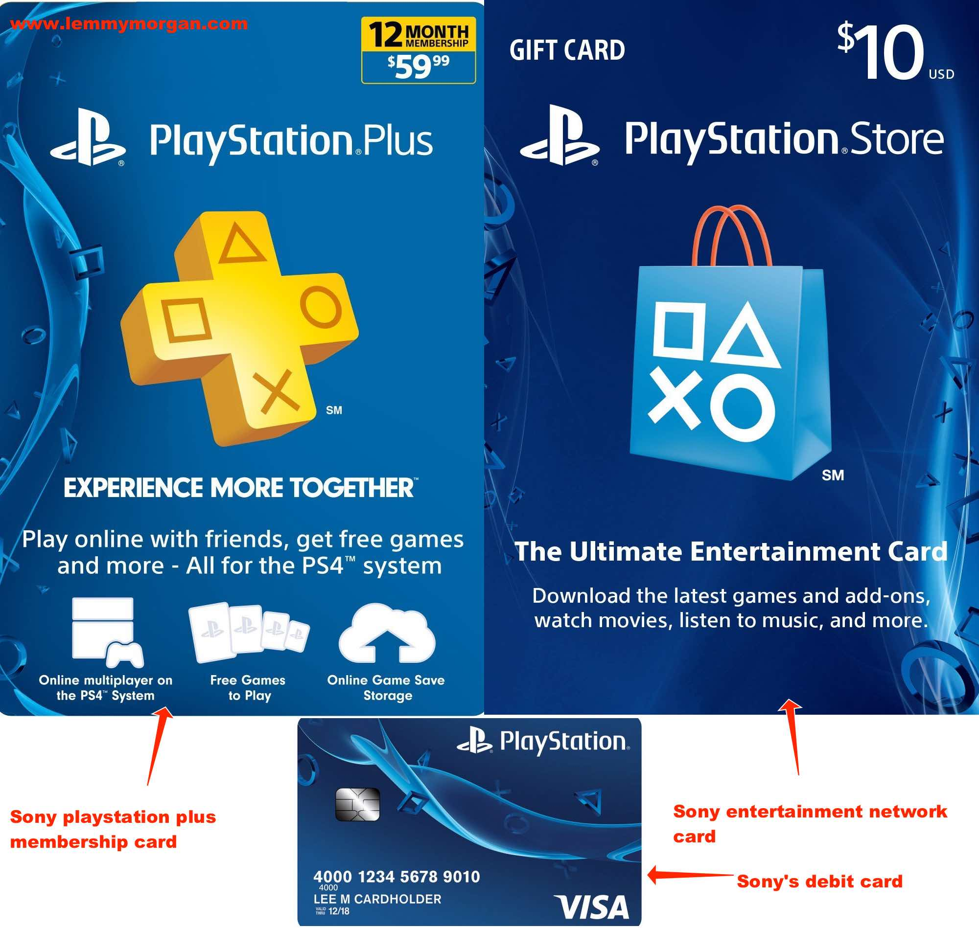 [Tut] How to become a playstation plus member or load a SEN card from any country
