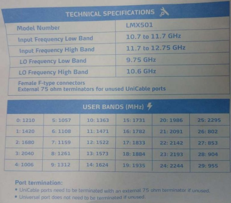 User Band Indexes' Frequencies for the newer Smart LNB_SLNB
