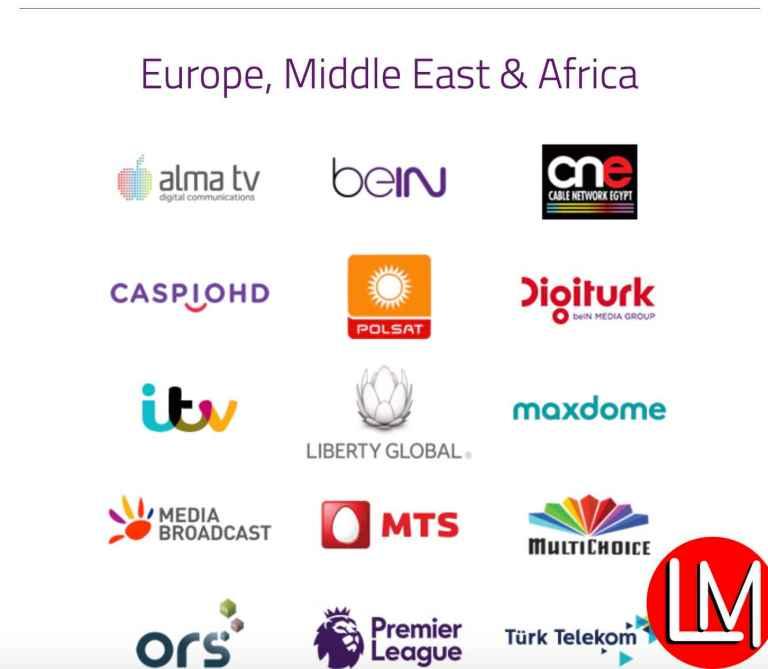 Top Satellite TV encrypting companies
