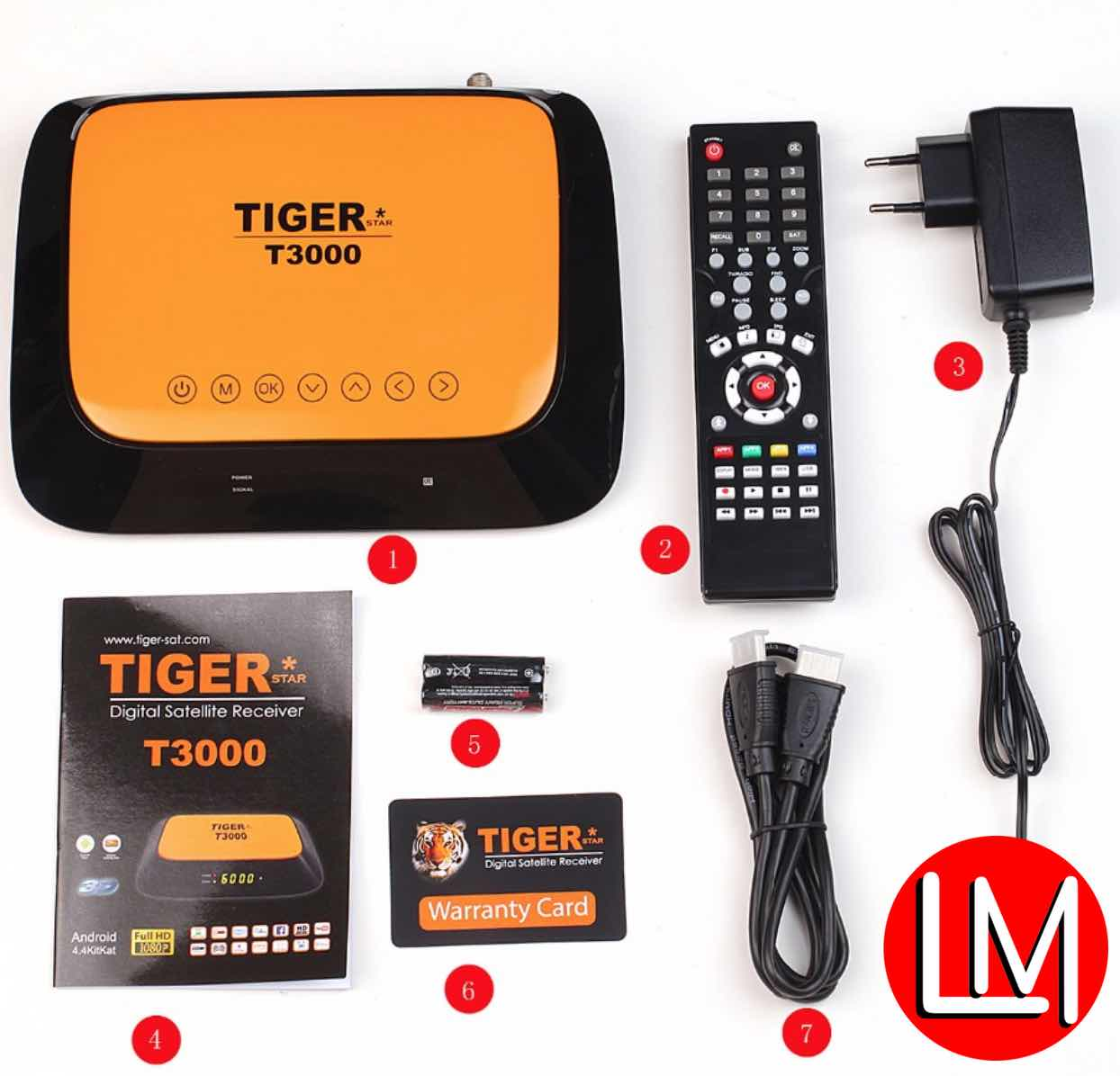 Best BISS Auto-roll decoders that can Open Biss Channels Automatically