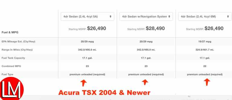 fuel type for Acura Tsx 2004